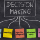 Importance of Management Accounting in decision making