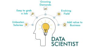 5 Reasons to Become a Data Scientist