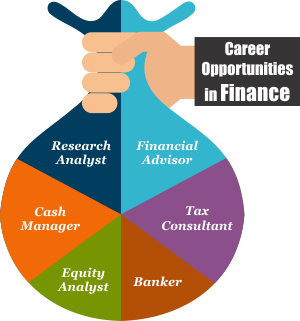 5 Most Trending Career Profiles in Finance