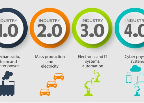 Industry 4.0 in India