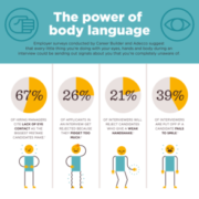 Interview Preparation Tips: Body Language during Interview - The Power of Body Language