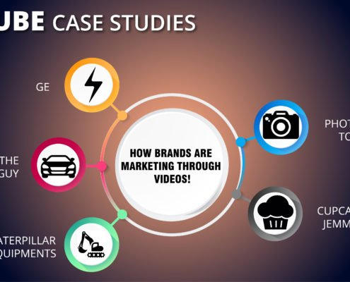 YouTube case studies: How brands are marketing through videos?