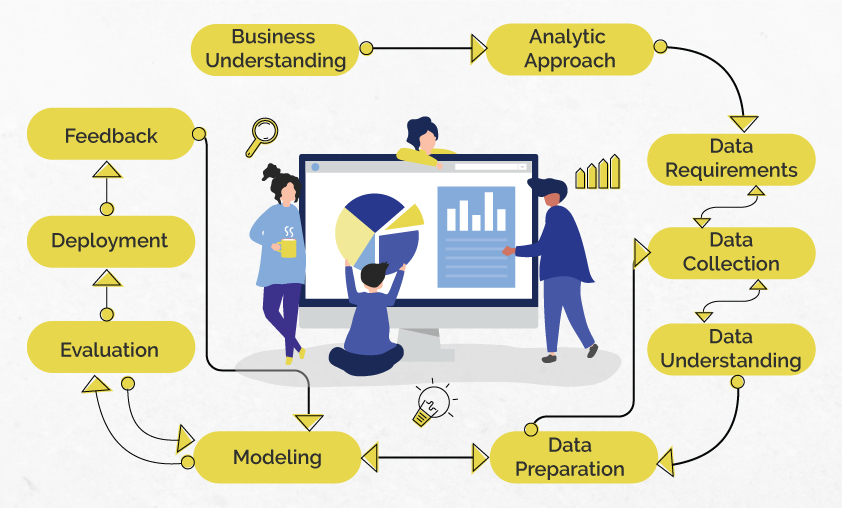 What is Business Analytics? Course details, syllabus