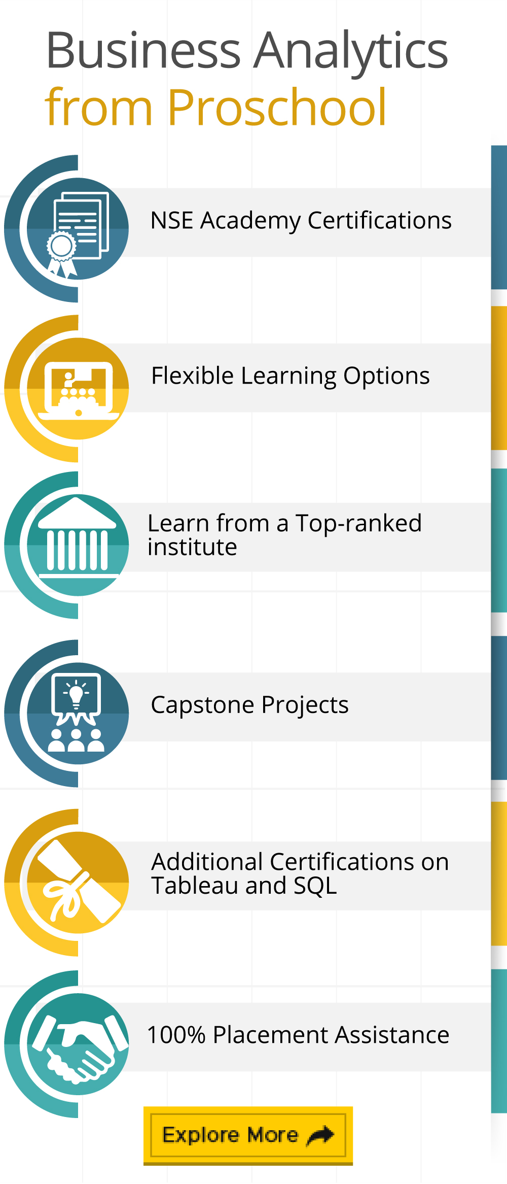 What is BA-Business-Analytcs-Course-Infographics
