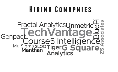 Hiring Companies for PG Diploma in Data Science Course students