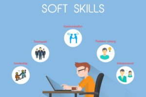Finance Soft Skills - How to be a part of C-Suite?