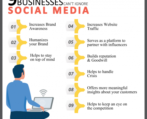 9 Reasons For Businesses To Be On Social Media