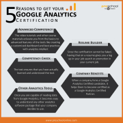 How to Get Google Analytics Certification Is It Really Worth It
