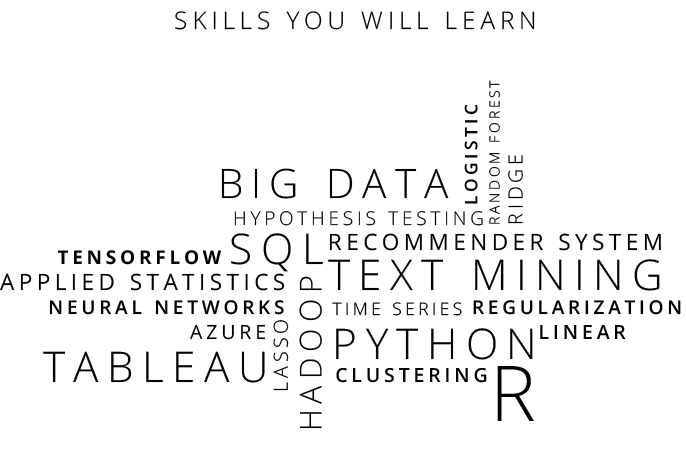 Skills you will learn in PGD data science