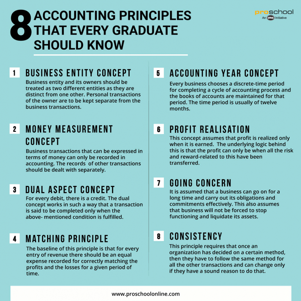 8 Accounting Principles that every Graduate should know