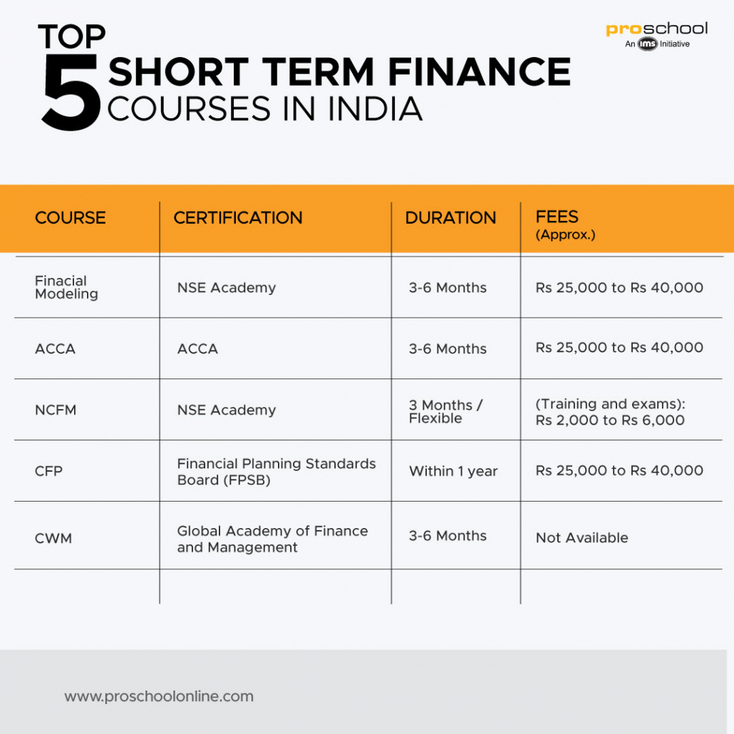 investment banking analyst course pune