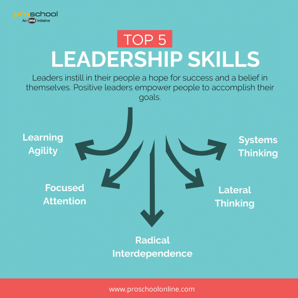 Leadership skills that will be required to succeed in future